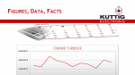 Figures, Data, Facts from Kuttig Electronic GmbH